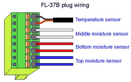 fl 37b_plug_wiring 435x273 sensor array wiring diagrams via