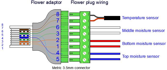 Sensor array wiring diagrams | VIA on