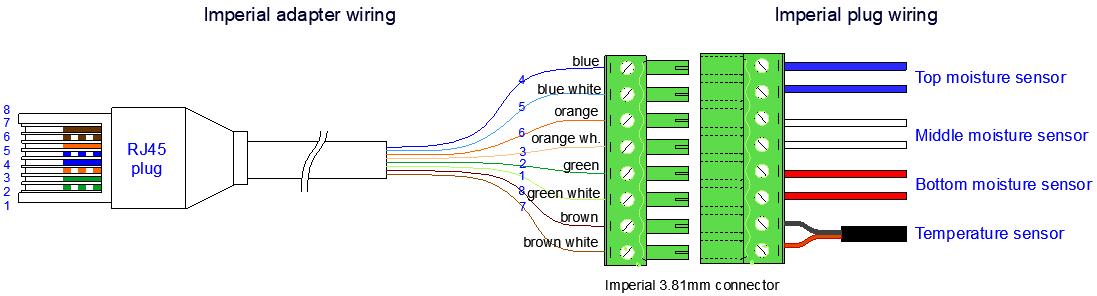 Sensor array wiring diagrams | VIA on